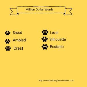 Am I yoursmillionwords