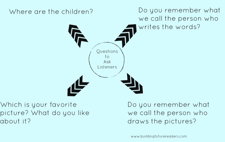 picturebookquestions